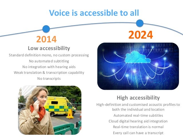 Voice is accessible to all Low accessibility Standard definition mono, no custom processing No automated subtitling No int...