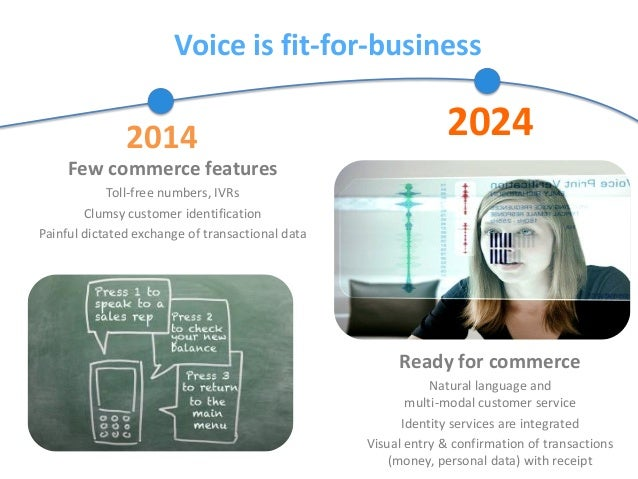 Voice is fit-for-business Few commerce features Toll-free numbers, IVRs Clumsy customer identification Painful dictated ex...