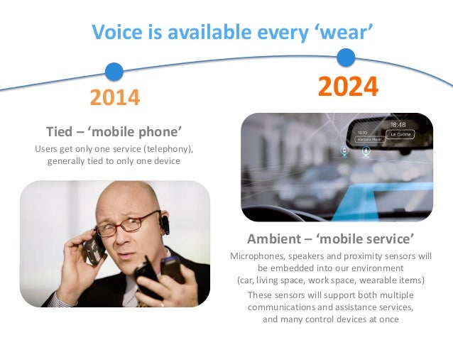 Voice is available every 'wear' 2014 Tied – 'mobile phone' Users get only one service (telephony), generally tied to only ...