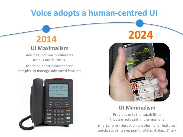 Voice adopts a human-centred UI UI Maximalism Adding functions proliferates menus and buttons. Machine-centric interaction...
