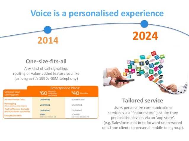 Voice is a personalised experience One-size-fits-all Any kind of call signalling, routing or value-added feature you like ...