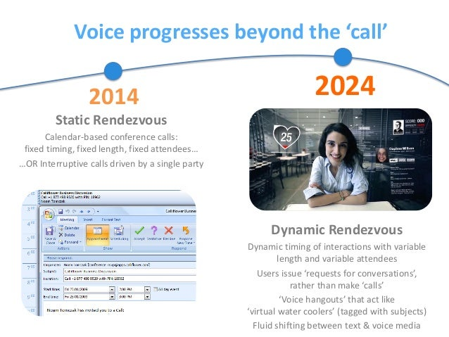 Voice progresses beyond the 'call' 2014 Static Rendezvous Calendar-based conference calls: fixed timing, fixed length, fix...