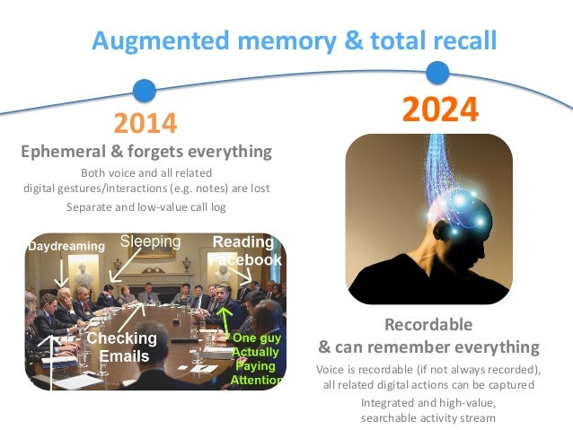 Augmented memory & total recall Ephemeral & forgets everything Both voice and all related digital gestures/interactions (e...