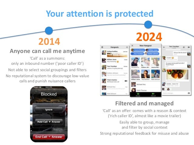 Your attention is protected Anyone can call me anytime 'Call' as a summons: only an inbound number ('poor caller ID') Not ...