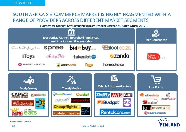 Future Watch South Africa: Rising opportunities in digital payments a…