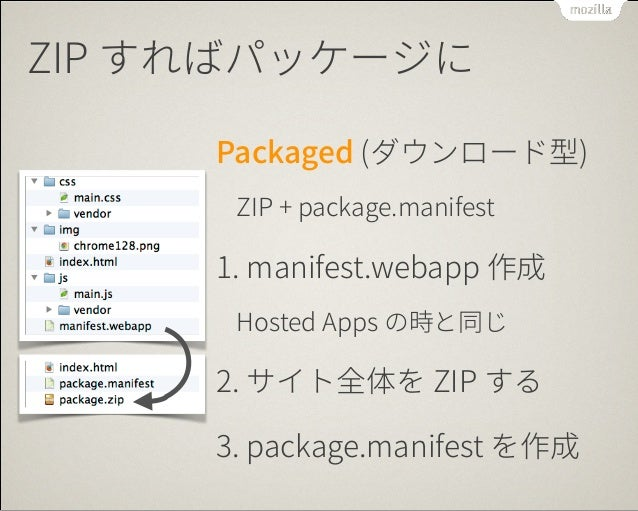 ،فٔ䞔㜠NBOJGFTUXFCBQQ   {  name: フォクすけアプリ,  description: あのフォクすけが遂にアプリに!,  launch_path: /index.html,  icons: {  128: /icons...