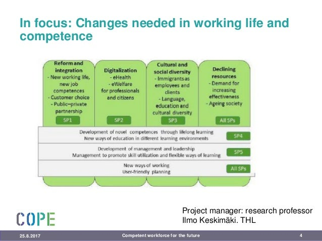 In focus: Changes needed in working life and competence 9.10.2017 Competent workforce for the future 4 Project manager: re...