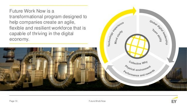 Page 10 Future Work Now Future Work Now is a transformational program designed to help companies create an agile, flexible...