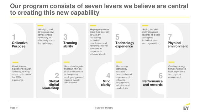 Page 11 Future Work Now Our program consists of seven levers we believe are central to creating this new capability Identi...