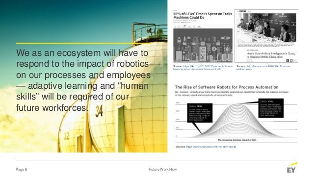 Page 6 Future Work Now We as an ecosystem will have to respond to the impact of robotics on our processes and employees — ...