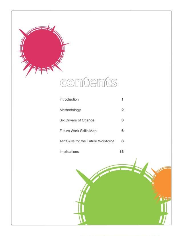 Introduction                           1Methodology                            2Six Drivers of Change                  3Fu...