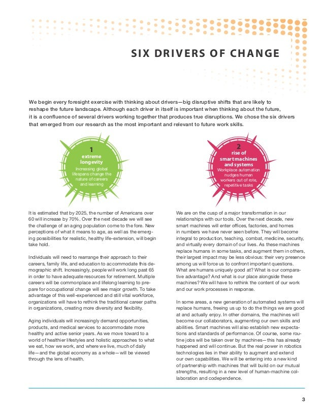 SIX DRIVERS OF CHANGE                              3                                                                   4  ...