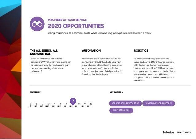 Futurice Retail Trends 2020