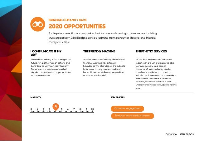 Retail Trends 2020.Futurice Retail Trends 2020