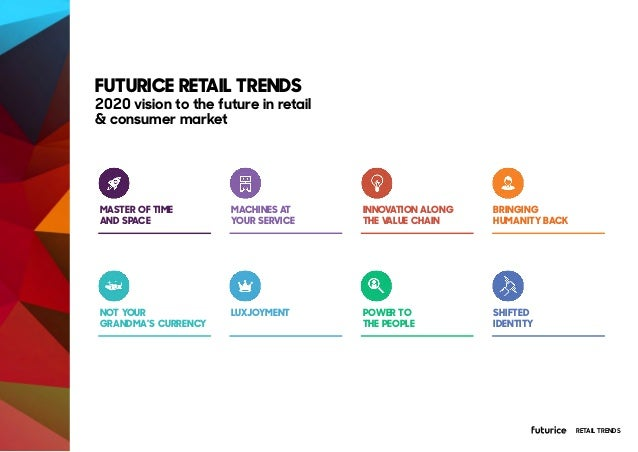 Retail Industry Trends 2020.Futurice Retail Trends 2020