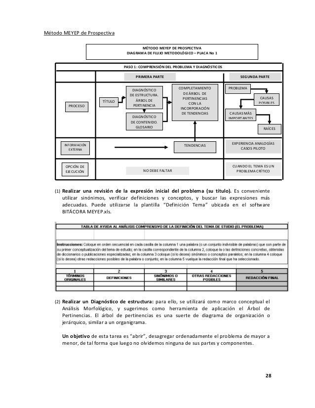 Metodologa de prospectiva 30 ccuart Choice Image