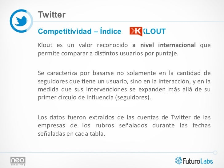 TwitterCompetitividad – Índice                                    KLOUTKlout  es  un  valor  reconocido  a  ni...