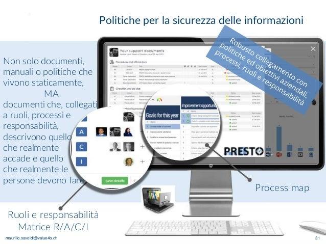 maurilio.savoldi@value4b.ch 31 Ruoli e responsabilità Matrice R/A/C/I Process map Politiche per la sicurezza delle informa...