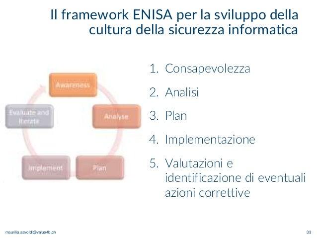 maurilio.savoldi@value4b.ch Il framework ENISA per la sviluppo della cultura della sicurezza informatica 33 1. Consapevole...