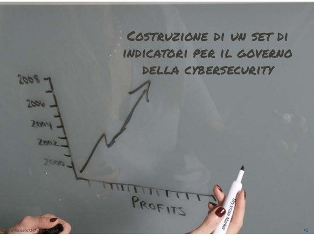 maurilio.savoldi@value4b.ch 45 Costruzione di un set di indicatori per il governo della cybersecurity maurilio.savoldi@val...