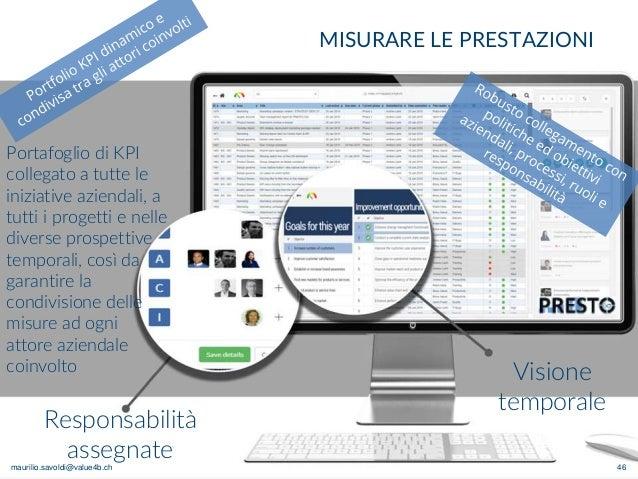 maurilio.savoldi@value4b.ch 46 Responsabilità assegnate Visione temporale Portafoglio di KPI collegato a tutte le iniziati...