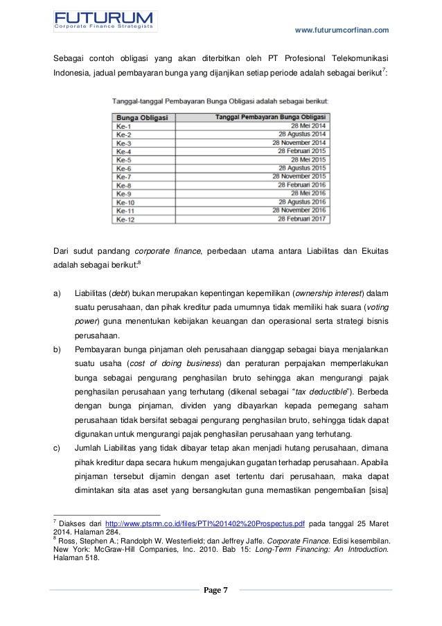 Obligasi Konversi Bagian 1 Pendahuluan