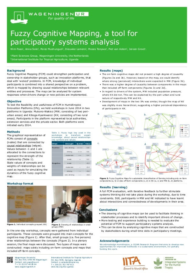 Fuzzy Cognitive Mapping, a tool for participatory systems analysis Wim Paas1, Anna Sole2, Perez Mushunguzi2, Dieuwke Lamer...