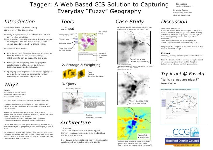"""Tagger: A Web Based GIS Solution to Capturing Everyday """"Fuzzy"""" Geography Tim waters [email_address] Dr Andy Evans Universi..."""
