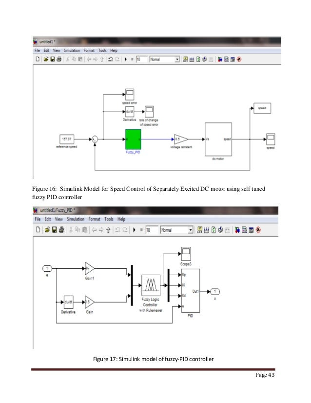 pid controller for dc motor speed control