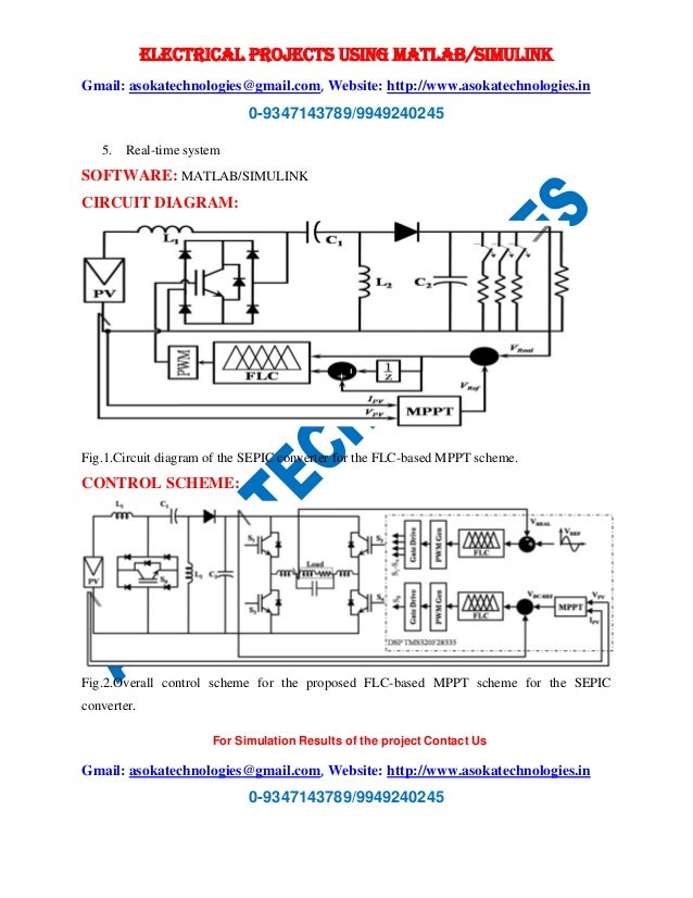 Fuzzy logic controller based sepic converter for maximum power point proportionalintegral pi controller 2 ccuart Choice Image