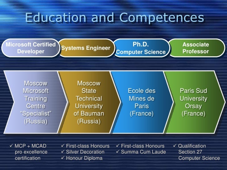 Education and Competences<br />AssociateProfessor<br />Ph.D.Computer Science<br />Systems Engineer<br />Microsoft Certifie...