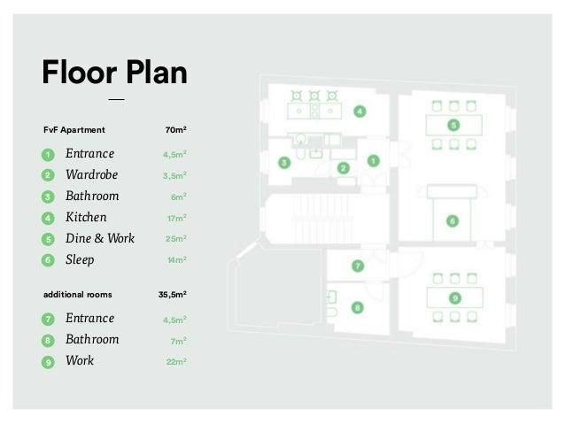 Floor Plan Entrance Wardrobe Bathroom Kitchen Dine & Work Sleep 1 2 3 4 5 6 7 8 9 FvF Apartment additional rooms Entrance ...