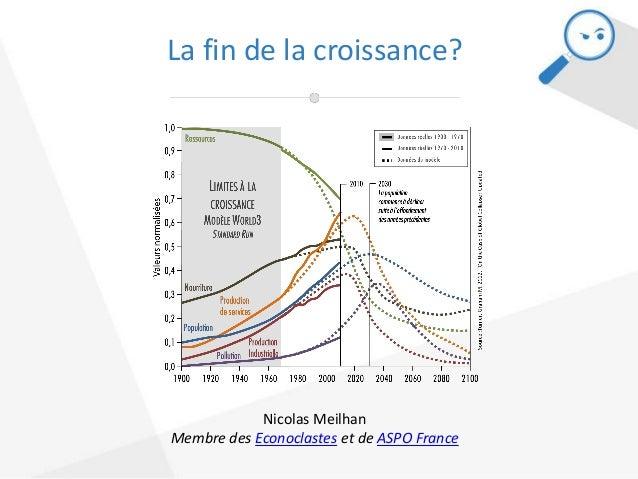La fin de la croissance? Nicolas Meilhan Membre des Econoclastes et de ASPO France
