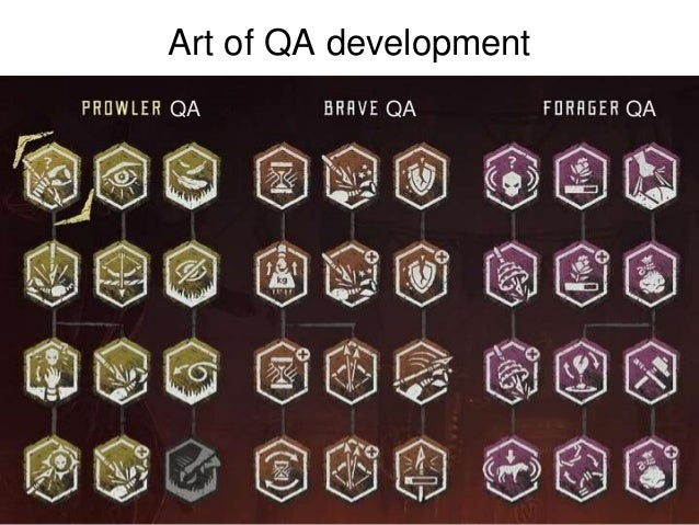 Art of QA development QAQAQA