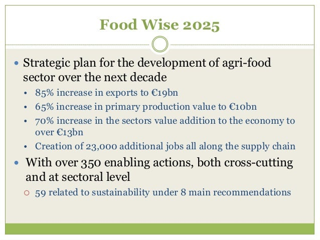 Food Wise 2025 And Agricultural Emissions