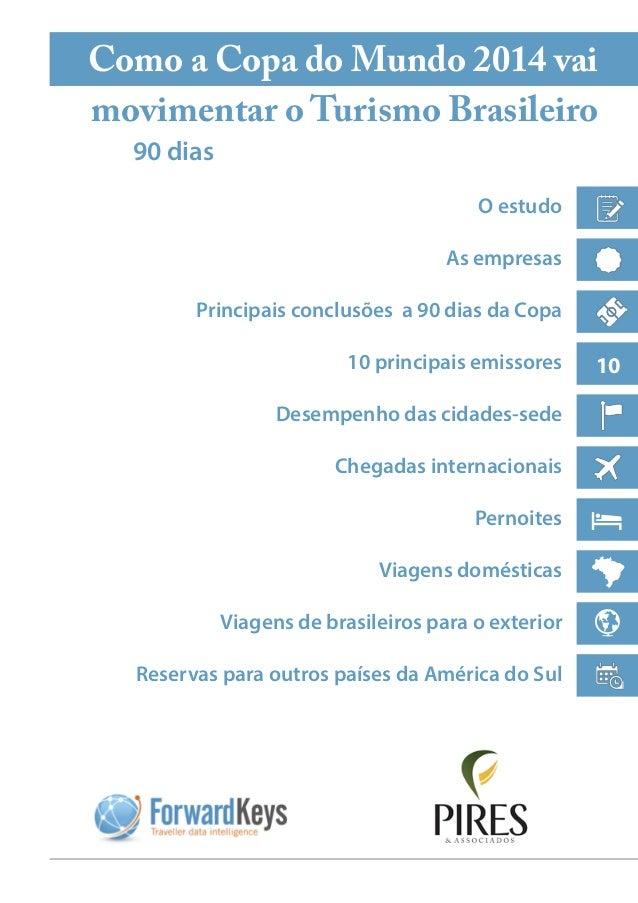 O estudo 90 dias As empresas 10 principais emissores Desempenho das cidades-sede Chegadas internacionais Pernoites Viagens...
