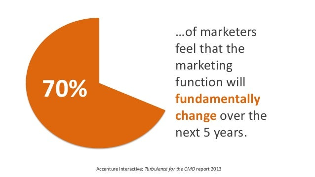 The Epic Collision of Marketing & Technology Slide 12