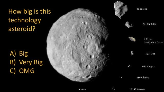 How big is this technology asteroid? A) Big B) Very Big C) OMG