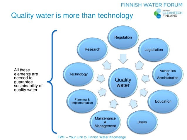 FWF – Your Link to Finnish Water Knowledge Quality water is more than technology Quality water Regulation Legistlation Aut...