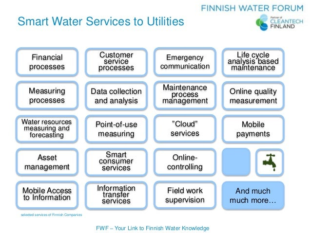 FWF – Your Link to Finnish Water Knowledge Measuring processes Smart consumer services Financial processes Asset managemen...
