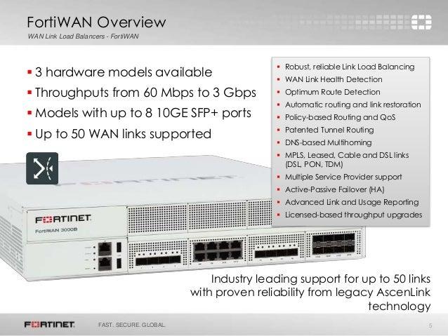 Fwn wan link load balancer 2015-04-30