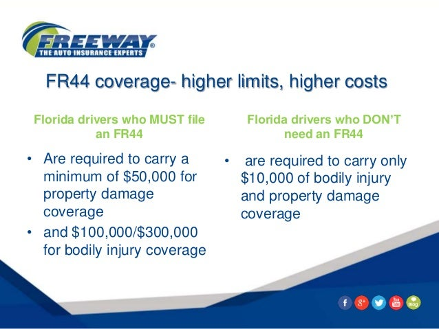 An SR22 is Not an Insurance Policy