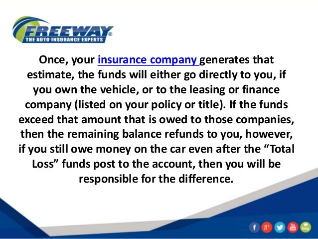 Leasing A Car Aftewr A Total Loss