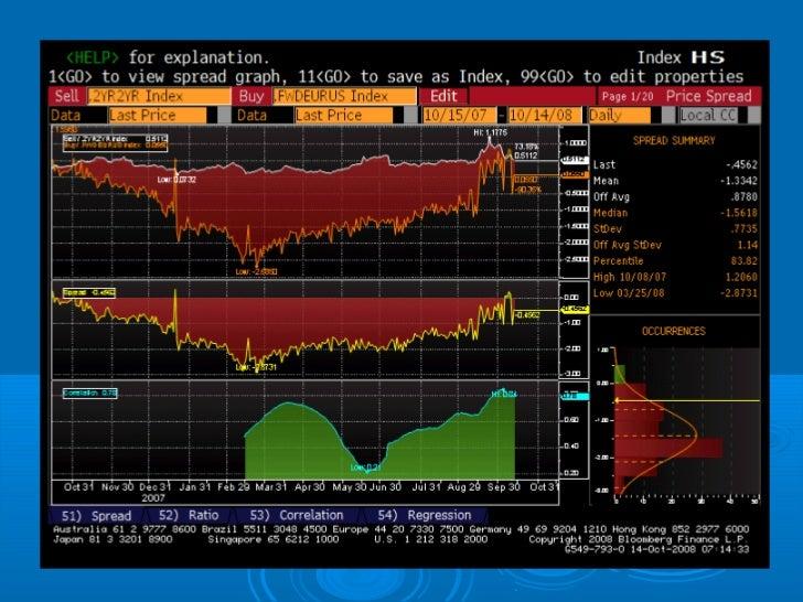 Fx Forward Arbitrage