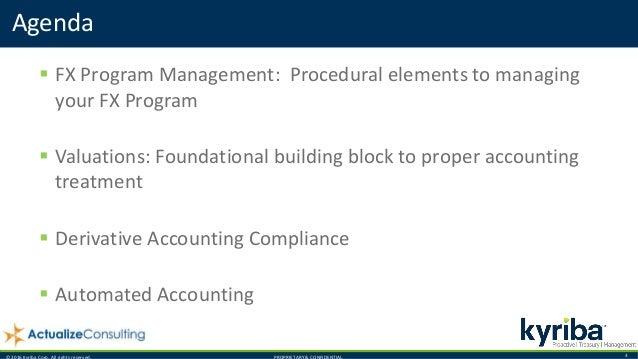 Simplifying Regulatory Compliance for Your Hedging Program Slide 3
