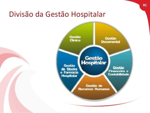 Cursos de gestao hospitalar