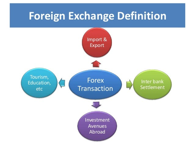 foreign exchange market The foreign exchange market is merely a part of the money market in the financial centers is a place where foreign moneys are bought and sold the buyers and sellers of claims on fore' money.