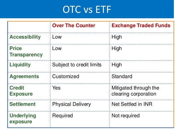 Vip binary options trading system