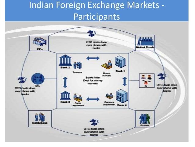 Forex markets participants
