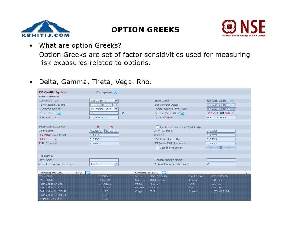 Options on fx